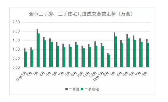 上海中介生存之争:主动降价 给钱就卖